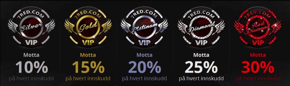 Bli med i VIP-klubben til 7red!